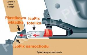 System Isofix